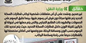 وزارة النقل تنفى فرض رسوم على متعلقات ركاب القطارات بقيمة 150 جنيهاً