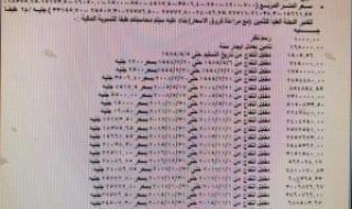 نقابة الصحفيين بالاسكندرية تتسلم أرض النادي البحري 2300 متر على شاطئ